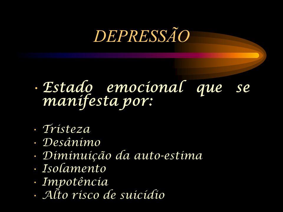 DEPRESSÃO Estado emocional que se manifesta por: Tristeza Desânimo Diminuição da auto-estima Isolamento Impotência Alto risco de suicídio