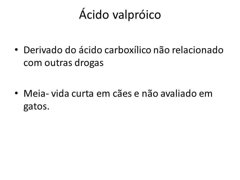 Ácido valpróico Derivado do ácido carboxílico não relacionado com outras drogas Meia- vida curta em cães e não avaliado em gatos.