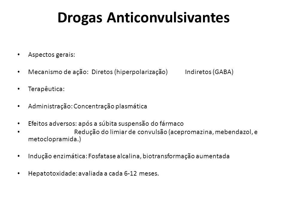 Drogas Anticonvulsivantes Aspectos gerais: Mecanismo de ação: Diretos (hiperpolarização) Indiretos (GABA) Terapêutica: Administração: Concentração pla