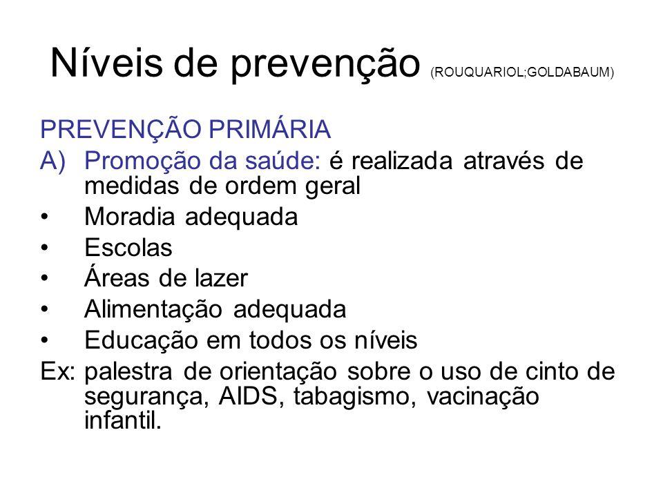 Níveis de prevenção (ROUQUARIOL;GOLDABAUM) PREVENÇÃO PRIMÁRIA A)Promoção da saúde: é realizada através de medidas de ordem geral Moradia adequada Esco