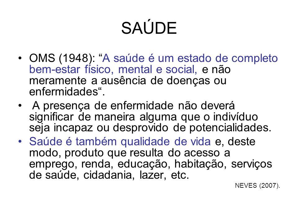 DOENÇA Falta ou supressão da saúde; moléstia, mal, enfermidade (VIANNA, 2000).