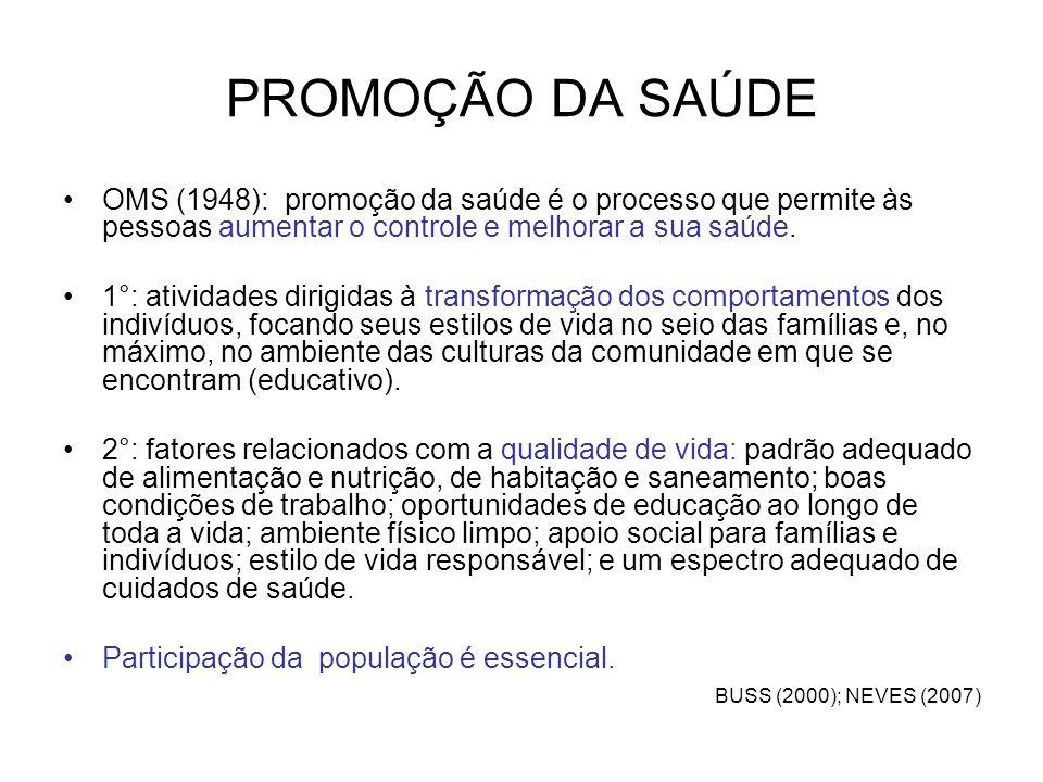 PROMOÇÃO DA SAÚDE OMS (1948): promoção da saúde é o processo que permite às pessoas aumentar o controle e melhorar a sua saúde. 1°: atividades dirigid