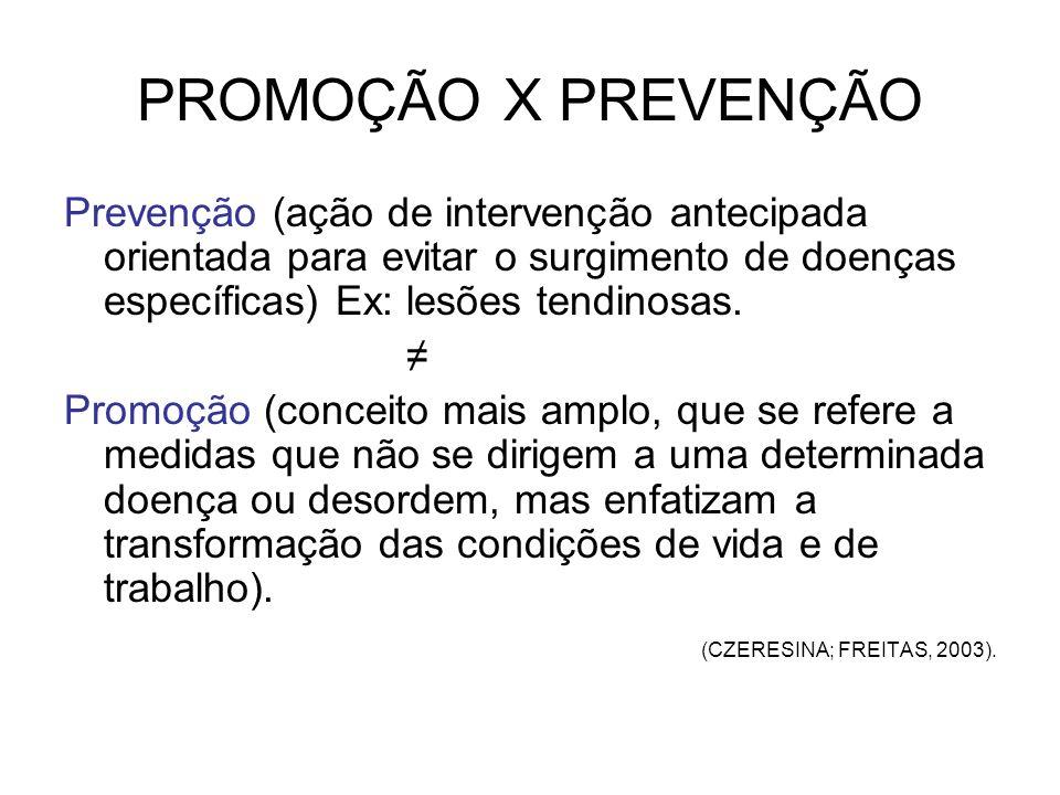 PROMOÇÃO X PREVENÇÃO Prevenção (ação de intervenção antecipada orientada para evitar o surgimento de doenças específicas) Ex: lesões tendinosas. Promo