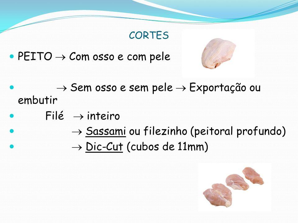 CORTES PEITO Com osso e com pele Sem osso e sem pele Exportação ou embutir Filé inteiro Sassami ou filezinho (peitoral profundo) Dic-Cut (cubos de 11mm)