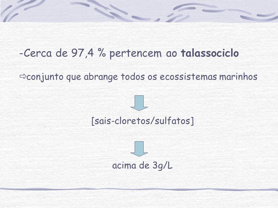 -Cerca de 97,4 % pertencem ao talassociclo conjunto que abrange todos os ecossistemas marinhos [sais-cloretos/sulfatos] acima de 3g/L