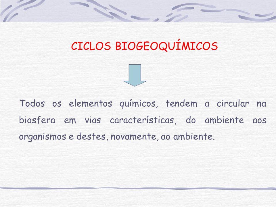 Todos os elementos químicos, tendem a circular na biosfera em vias características, do ambiente aos organismos e destes, novamente, ao ambiente.