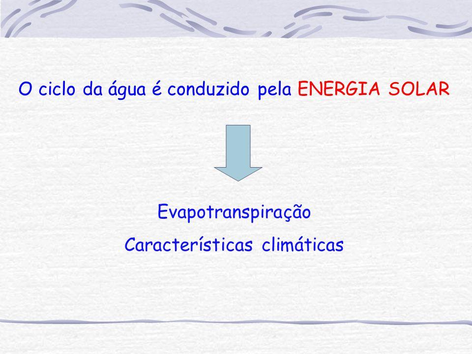 O ciclo da água é conduzido pela ENERGIA SOLAR Evapotranspiração Características climáticas