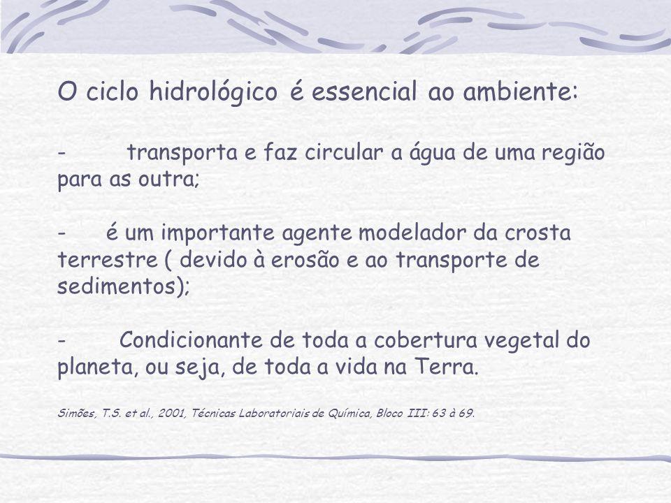 O ciclo hidrológico é essencial ao ambiente: - transporta e faz circular a água de uma região para as outra; - é um importante agente modelador da crosta terrestre ( devido à erosão e ao transporte de sedimentos); - Condicionante de toda a cobertura vegetal do planeta, ou seja, de toda a vida na Terra.