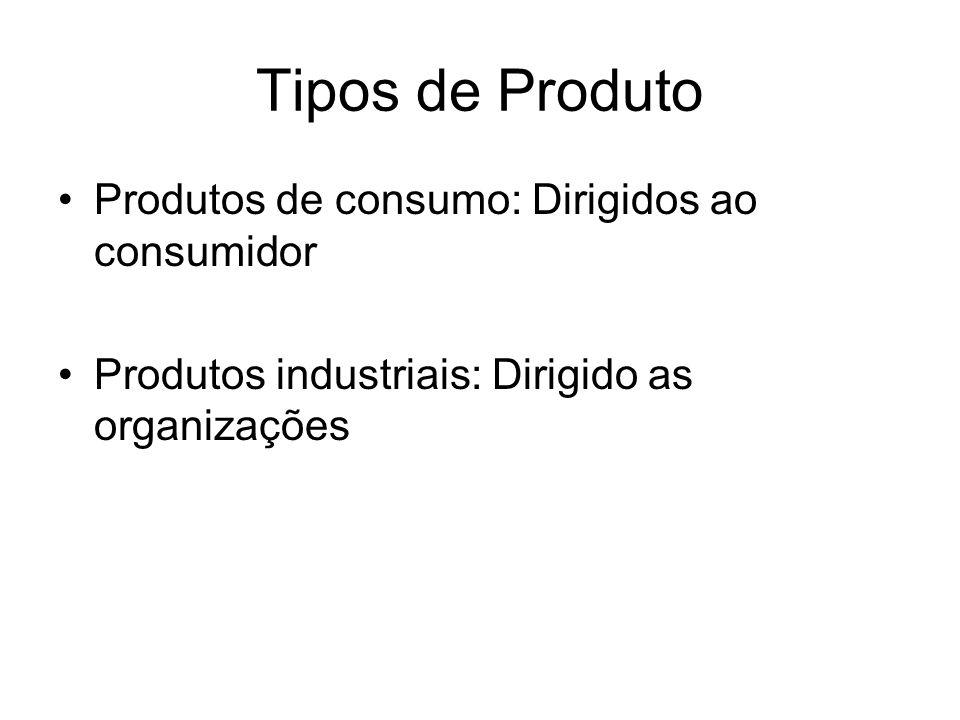 Tipos de Produto Produtos de consumo: Dirigidos ao consumidor Produtos industriais: Dirigido as organizações
