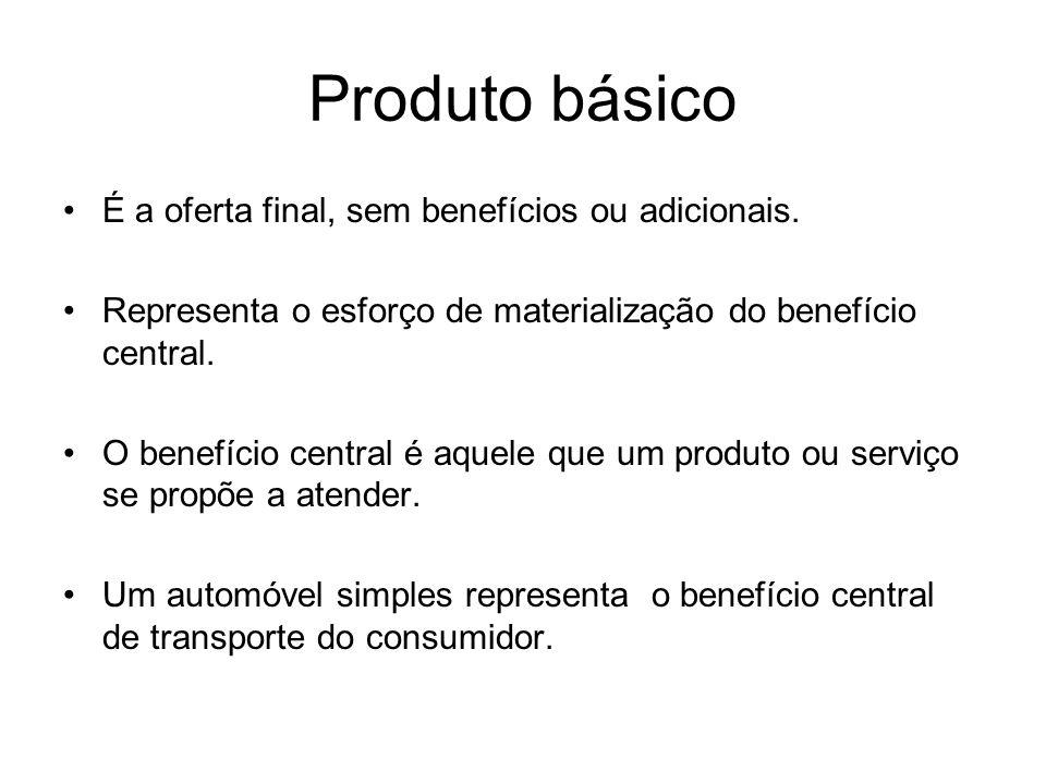 Produto básico É a oferta final, sem benefícios ou adicionais. Representa o esforço de materialização do benefício central. O benefício central é aque