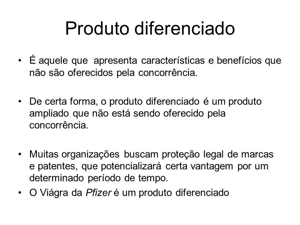 Produto diferenciado É aquele que apresenta características e benefícios que não são oferecidos pela concorrência. De certa forma, o produto diferenci