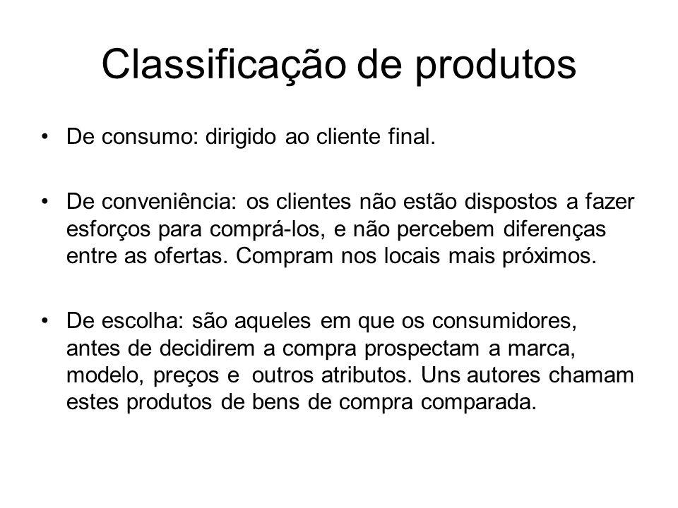 Classificação de produtos De consumo: dirigido ao cliente final. De conveniência: os clientes não estão dispostos a fazer esforços para comprá-los, e