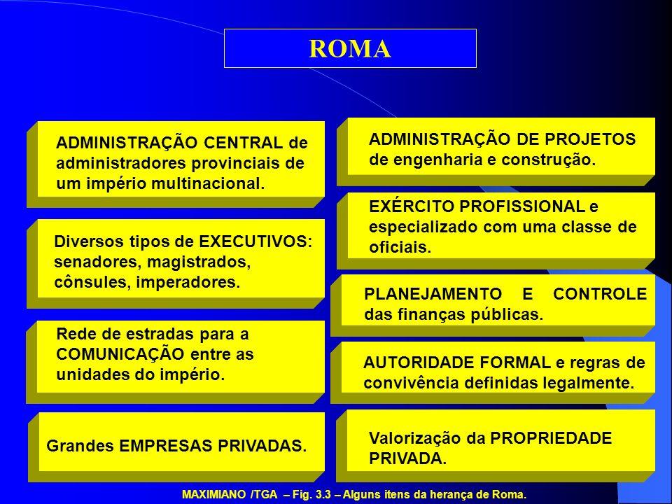 ADMINISTRAÇÃO CENTRAL de administradores provinciais de um império multinacional. ADMINISTRAÇÃO DE PROJETOS de engenharia e construção. Diversos tipos