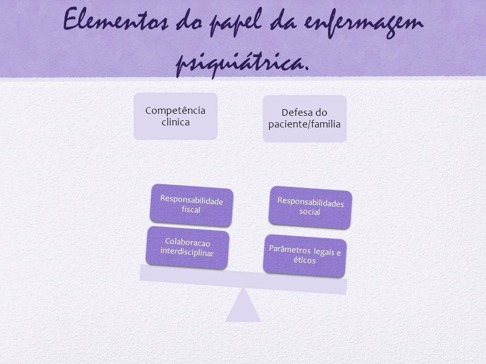 Elementos do papel da enfermagem psiquiátrica. Competência clinica Defesa do paciente/familia Parâmetros legais e éticos Responsabilidades social Resp