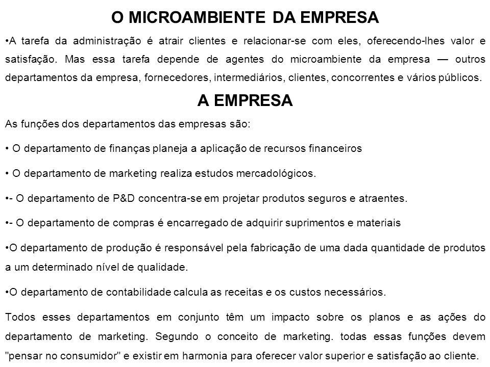 A EMPRESA As funções dos departamentos das empresas são: O departamento de finanças planeja a aplicação de recursos financeiros O departamento de mark