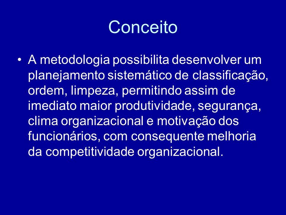 Conceito A metodologia possibilita desenvolver um planejamento sistemático de classificação, ordem, limpeza, permitindo assim de imediato maior produt