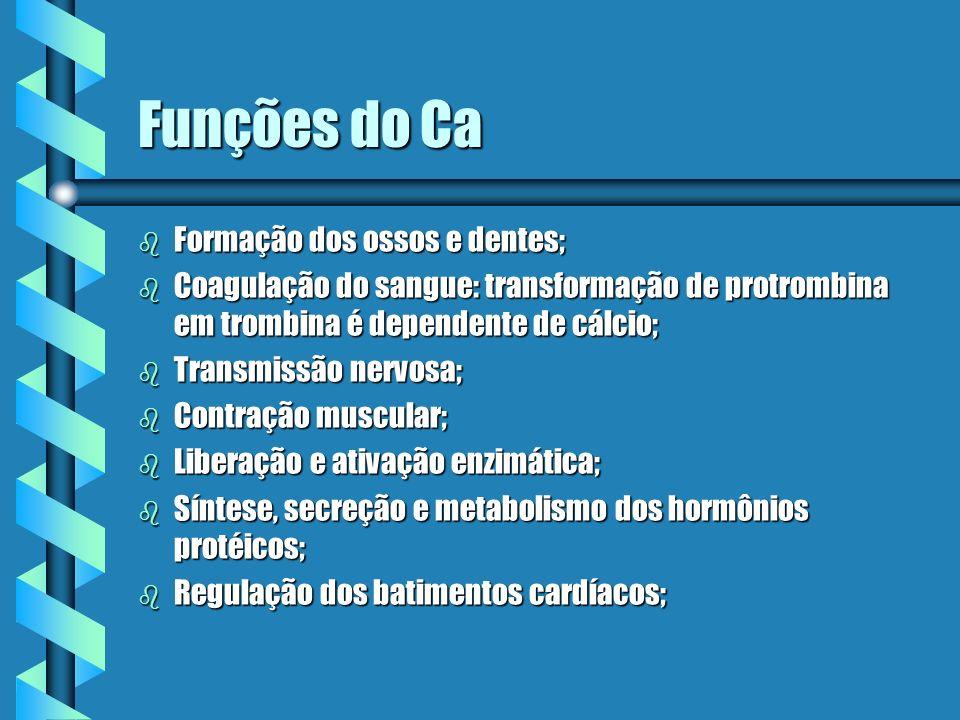 Funções do Ca b Formação dos ossos e dentes; b Coagulação do sangue: transformação de protrombina em trombina é dependente de cálcio; b Transmissão ne