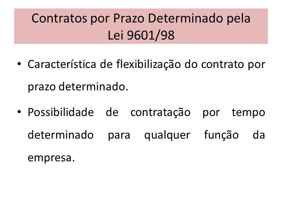 Contratos por Prazo Determinado pela Lei 9601/98 Característica de flexibilização do contrato por prazo determinado. Possibilidade de contratação por