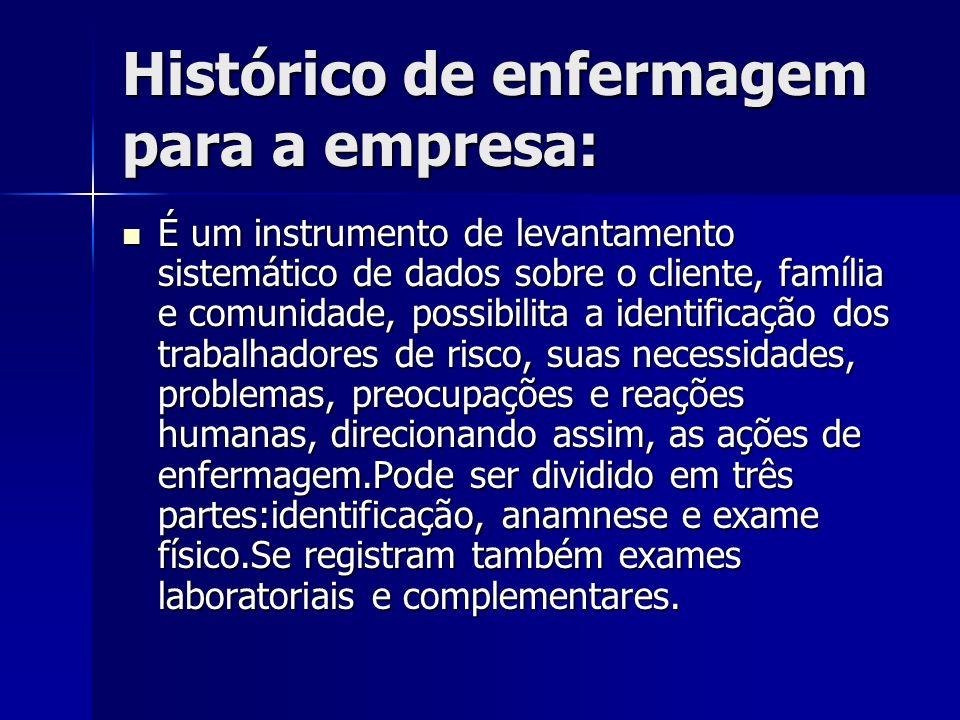 Histórico de enfermagem para a empresa: É um instrumento de levantamento sistemático de dados sobre o cliente, família e comunidade, possibilita a ide