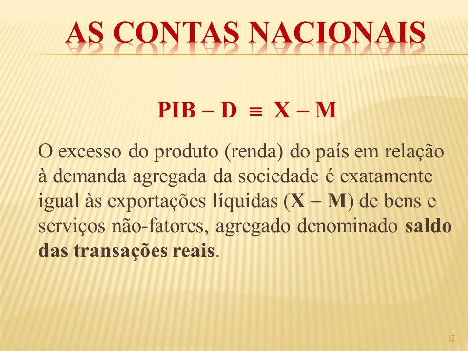 PIB D X M O excesso do produto (renda) do país em relação à demanda agregada da sociedade é exatamente igual às exportações líquidas (X M) de bens e s