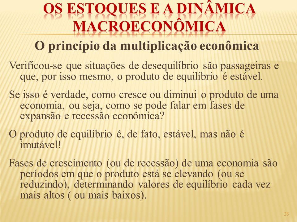 O princípio da multiplicação econômica Verificou-se que situações de desequilíbrio são passageiras e que, por isso mesmo, o produto de equilíbrio é es