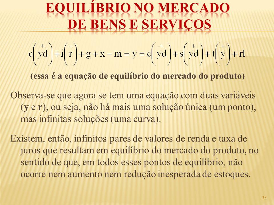 (essa é a equação de equilíbrio do mercado do produto) Observa-se que agora se tem uma equação com duas variáveis (y e r), ou seja, não há mais uma so