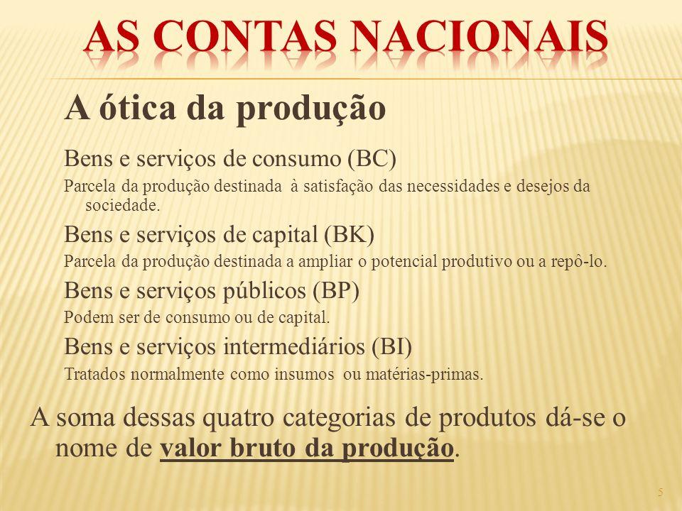 A ótica da produção Bens e serviços de consumo (BC) Parcela da produção destinada à satisfação das necessidades e desejos da sociedade. Bens e serviço