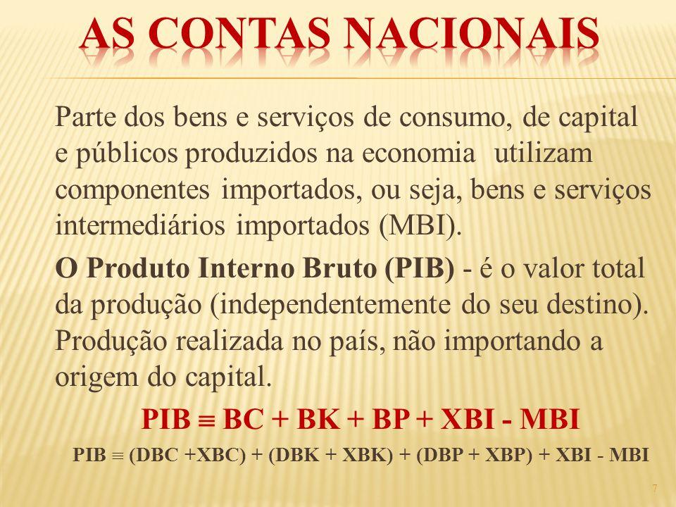 Parte dos bens e serviços de consumo, de capital e públicos produzidos na economia utilizam componentes importados, ou seja, bens e serviços intermedi