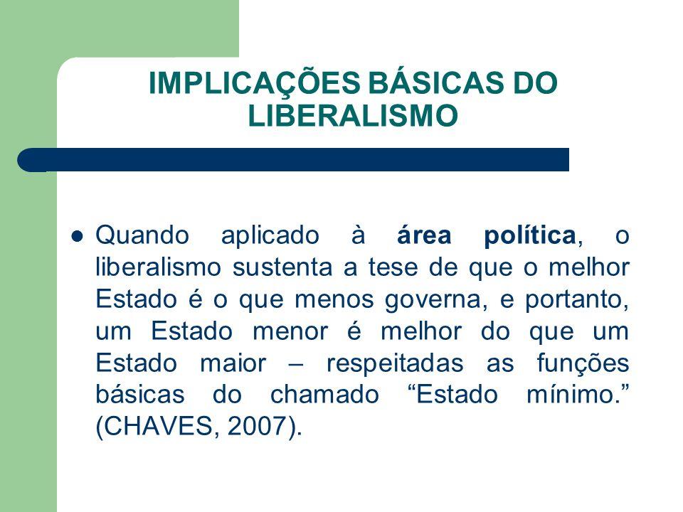 IMPLICAÇÕES BÁSICAS DO LIBERALISMO Quando aplicado à área política, o liberalismo sustenta a tese de que o melhor Estado é o que menos governa, e port