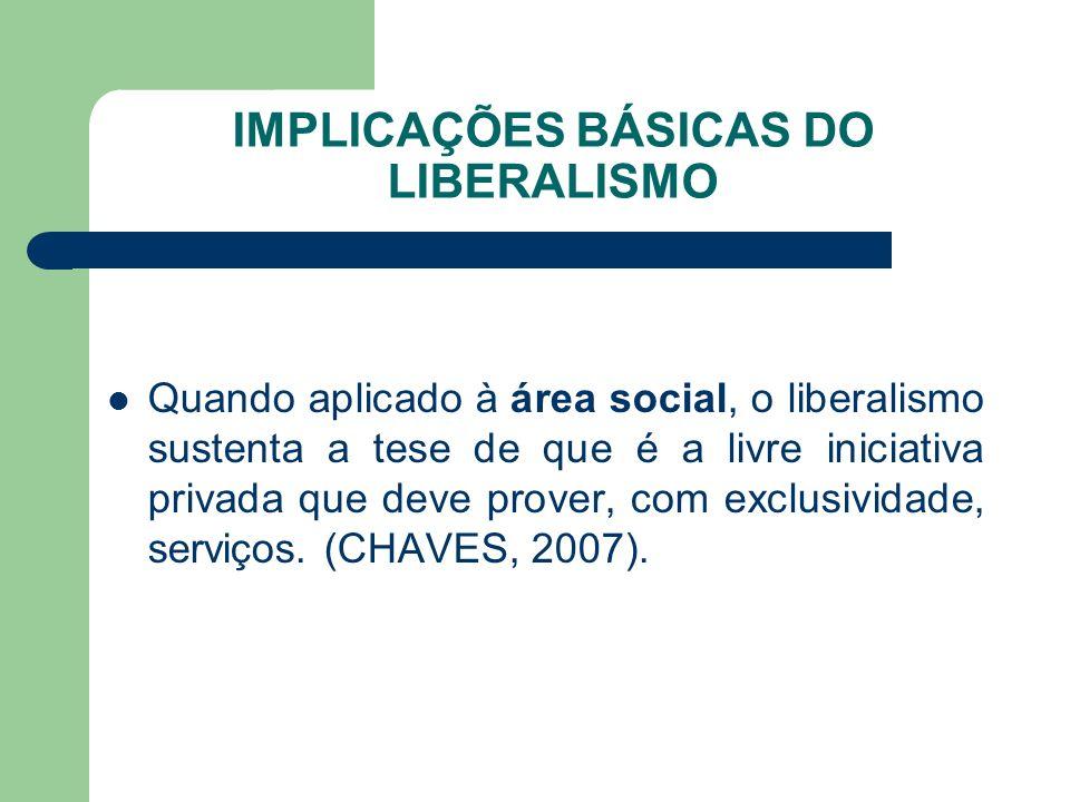 IMPLICAÇÕES BÁSICAS DO LIBERALISMO Quando aplicado à área social, o liberalismo sustenta a tese de que é a livre iniciativa privada que deve prover, c
