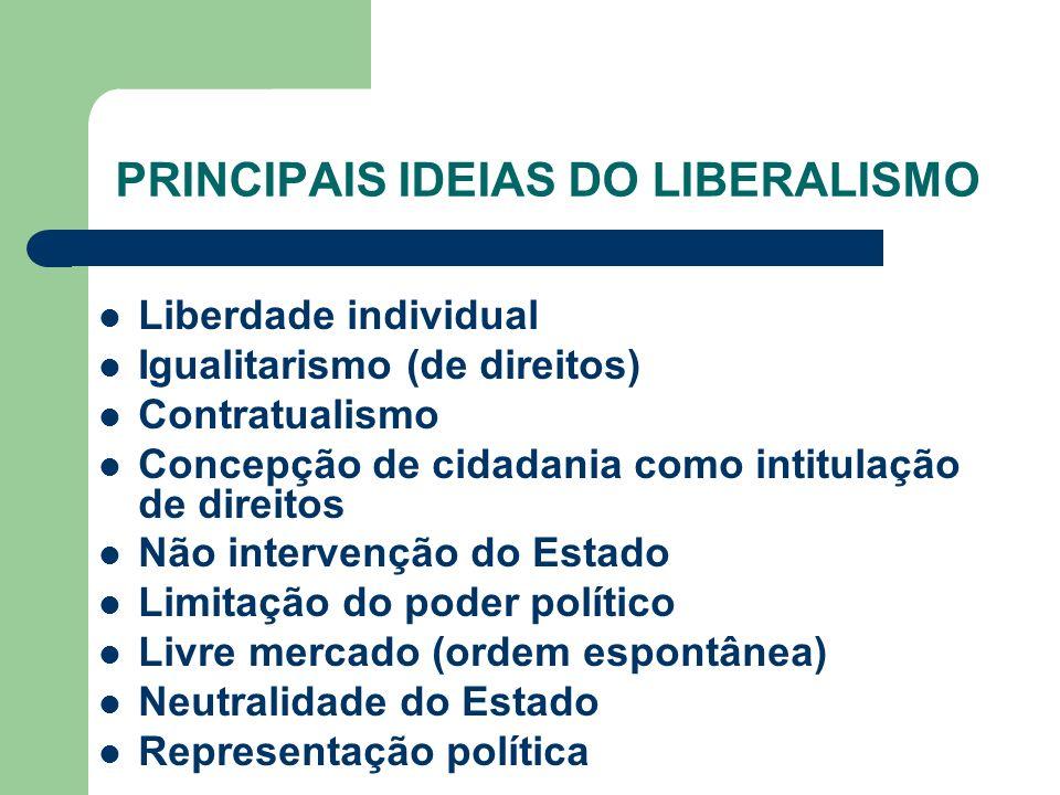 PRINCIPAIS IDEIAS DO LIBERALISMO Liberdade individual Igualitarismo (de direitos) Contratualismo Concepção de cidadania como intitulação de direitos N