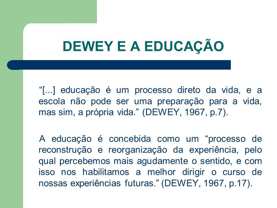 DEWEY E A EDUCAÇÃO [...] educação é um processo direto da vida, e a escola não pode ser uma preparação para a vida, mas sim, a própria vida. (DEWEY, 1