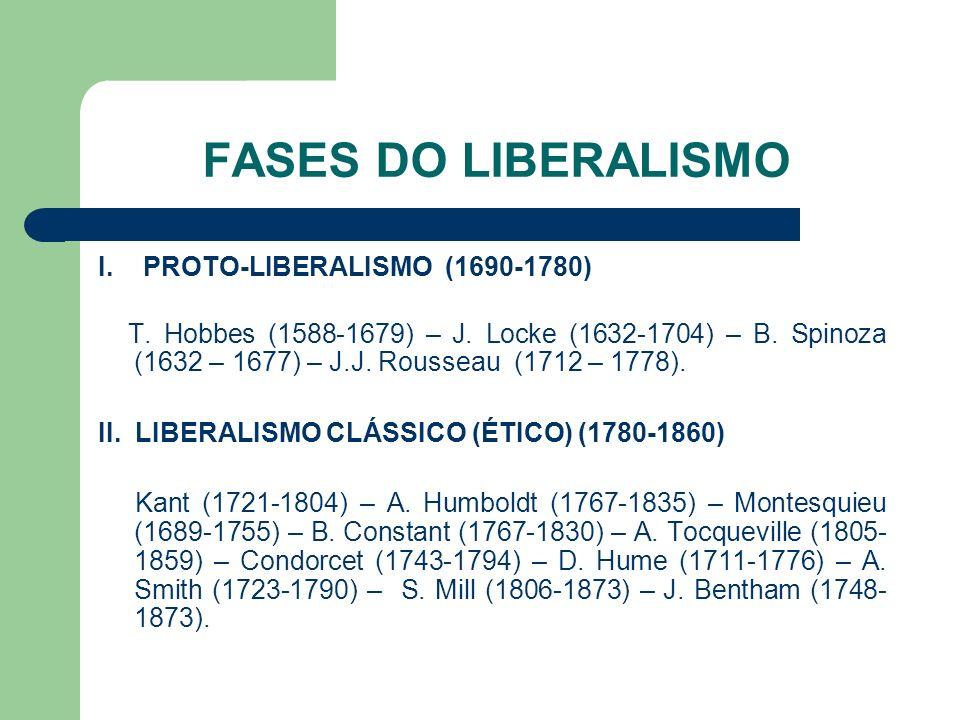 FASES DO LIBERALISMO I. PROTO-LIBERALISMO (1690-1780) T. Hobbes (1588-1679) – J. Locke (1632-1704) – B. Spinoza (1632 – 1677) – J.J. Rousseau (1712 –