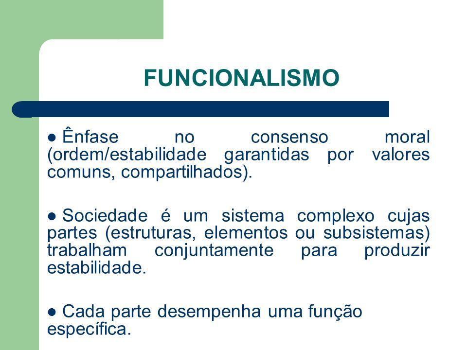 FUNCIONALISMO Ênfase no consenso moral (ordem/estabilidade garantidas por valores comuns, compartilhados). Sociedade é um sistema complexo cujas parte