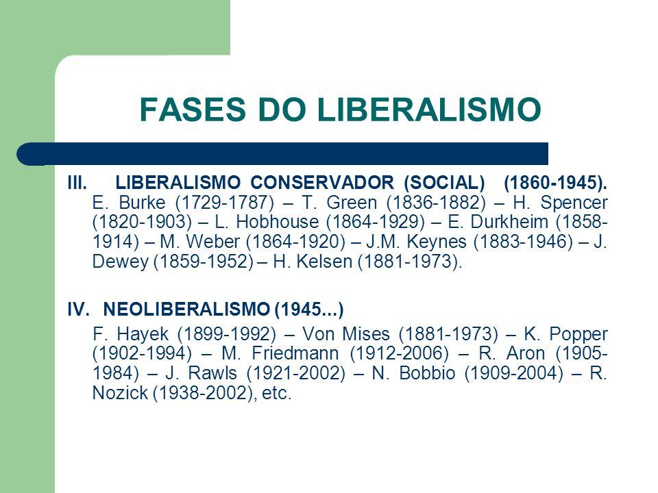 FASES DO LIBERALISMO III. LIBERALISMO CONSERVADOR (SOCIAL) (1860-1945). E. Burke (1729-1787) – T. Green (1836-1882) – H. Spencer (1820-1903) – L. Hobh