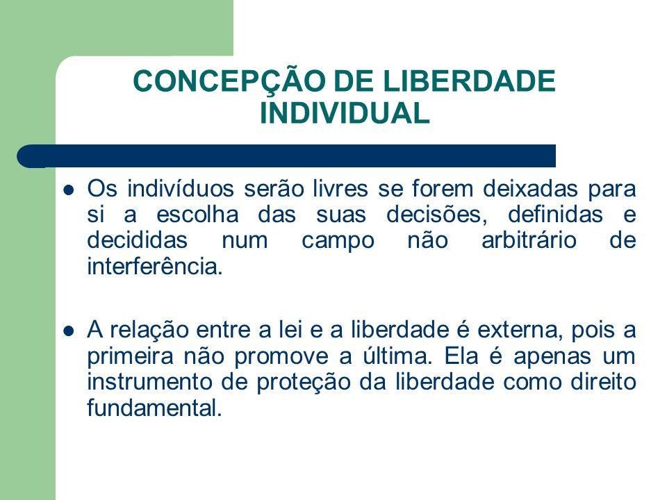 CONCEPÇÃO DE LIBERDADE INDIVIDUAL Os indivíduos serão livres se forem deixadas para si a escolha das suas decisões, definidas e decididas num campo nã
