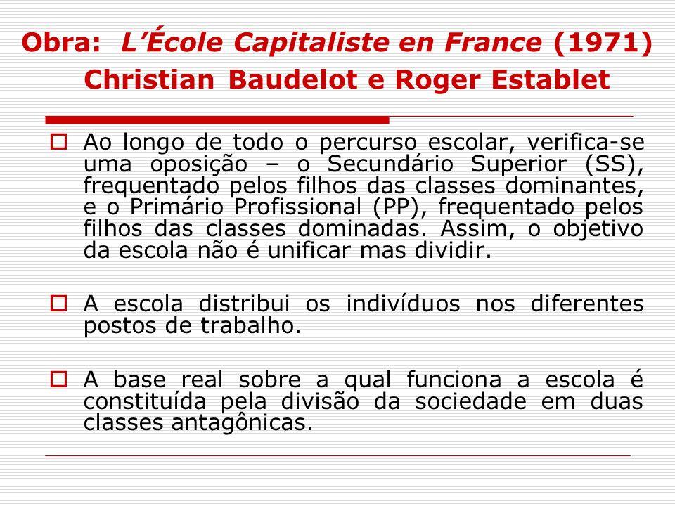 Obra: LÉcole Capitaliste en France (1971) Christian Baudelot e Roger Establet Ao longo de todo o percurso escolar, verifica-se uma oposição – o Secund