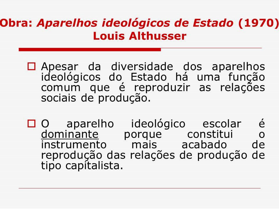 Obra: Aparelhos ideológicos de Estado (1970) Louis Althusser Apesar da diversidade dos aparelhos ideológicos do Estado há uma função comum que é repro