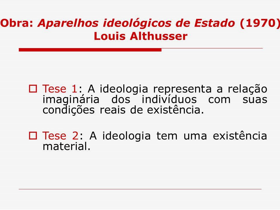 Obra: Aparelhos ideológicos de Estado (1970) Louis Althusser Tese 1: A ideologia representa a relação imaginária dos indivíduos com suas condições rea