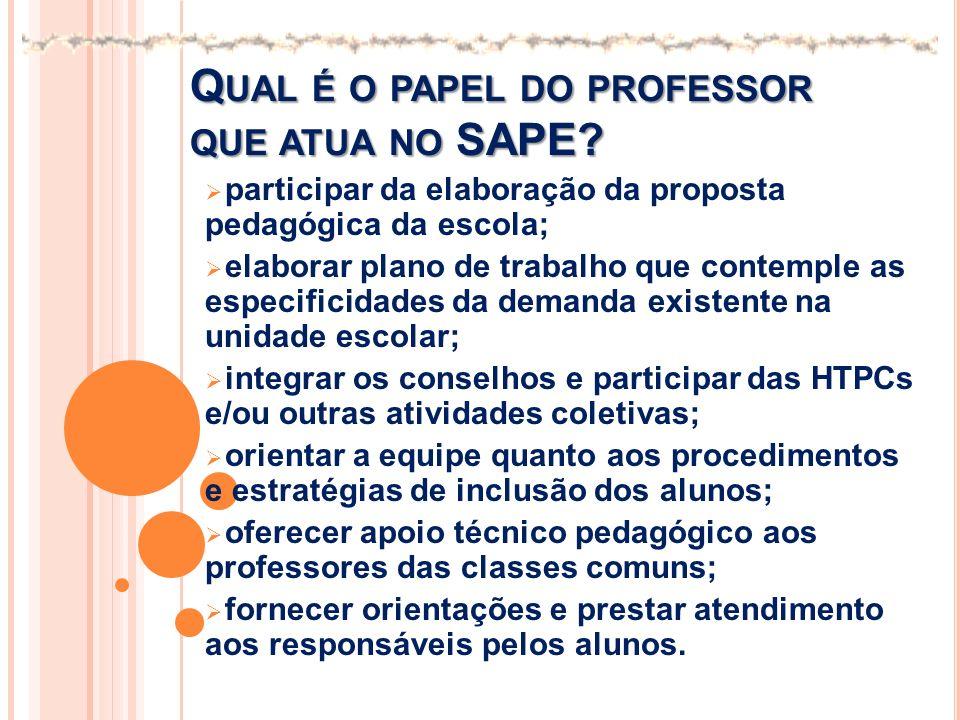 Q UAL É O PAPEL DO PROFESSOR QUE ATUA NO SAPE? participar da elaboração da proposta pedagógica da escola; elaborar plano de trabalho que contemple as