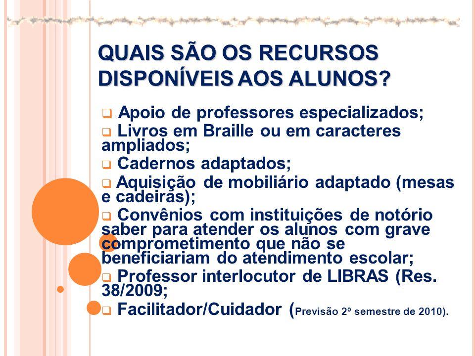 QUAIS SÃO OS RECURSOS DISPONÍVEIS AOS ALUNOS? Apoio de professores especializados; Livros em Braille ou em caracteres ampliados; Cadernos adaptados; A
