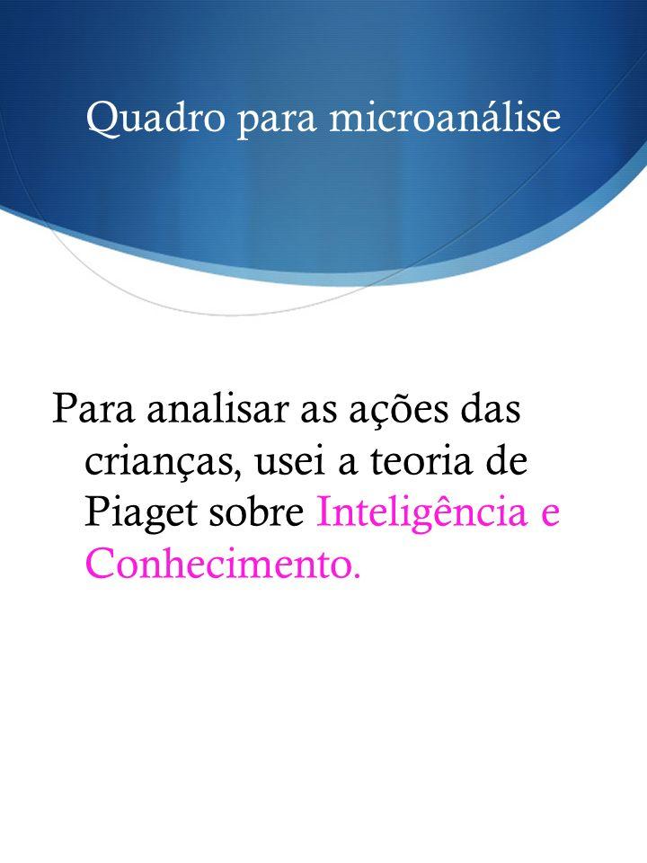 Quadro para microanálise Para analisar as ações das crianças, usei a teoria de Piaget sobre Inteligência e Conhecimento.