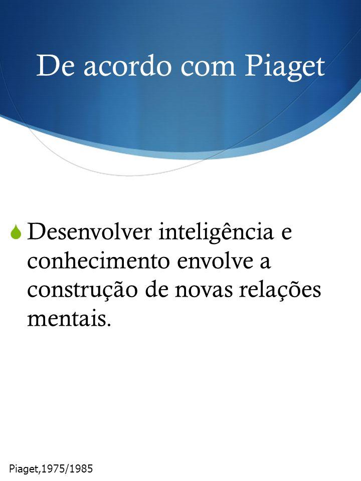 De acordo com Piaget Desenvolver inteligência e conhecimento envolve a construção de novas relações mentais. Piaget,1975/1985