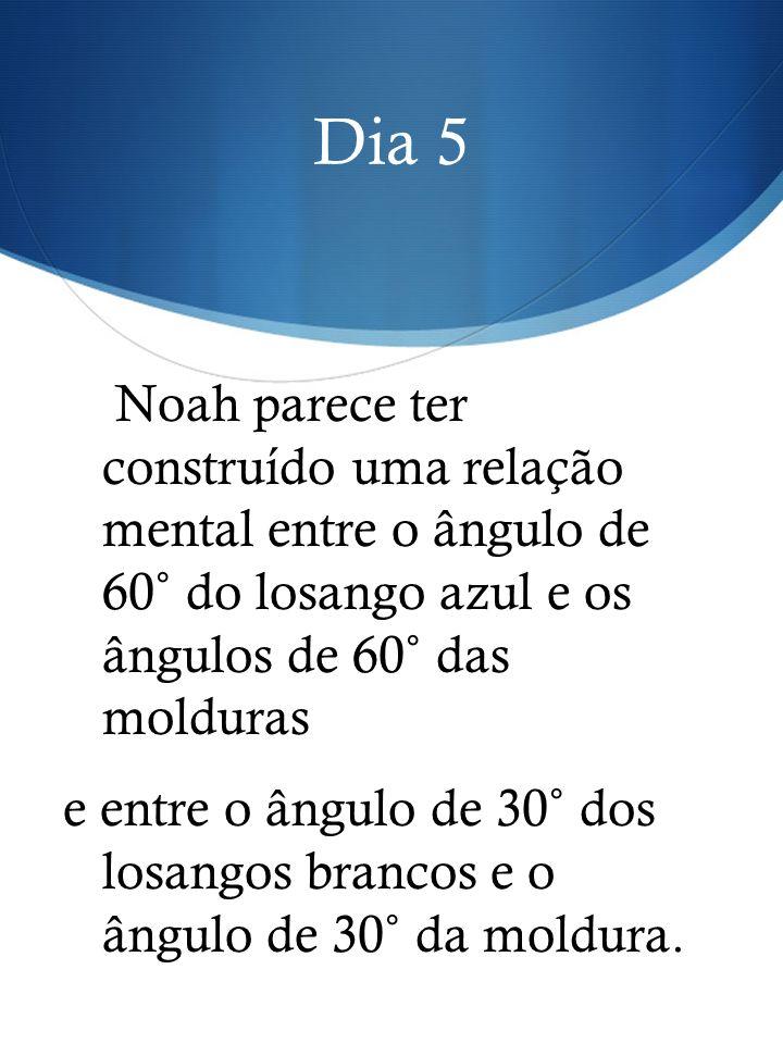 Dia 5 Noah parece ter construído uma relação mental entre o ângulo de 60˚ do losango azul e os ângulos de 60˚ das molduras e entre o ângulo de 30˚ dos