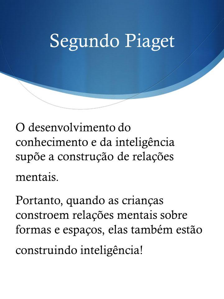 Segundo Piaget O desenvolvimento do conhecimento e da inteligência supõe a construção de relações mentais. Portanto, quando as crianças constroem rela