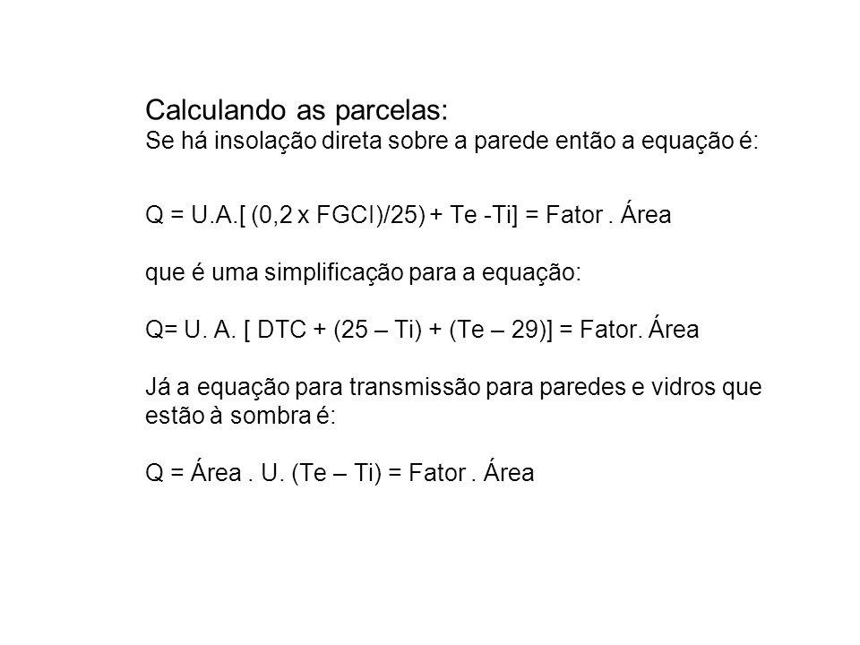 Calculando as parcelas: Se há insolação direta sobre a parede então a equação é: Q = U.A.[ (0,2 x FGCI)/25) + Te -Ti] = Fator.