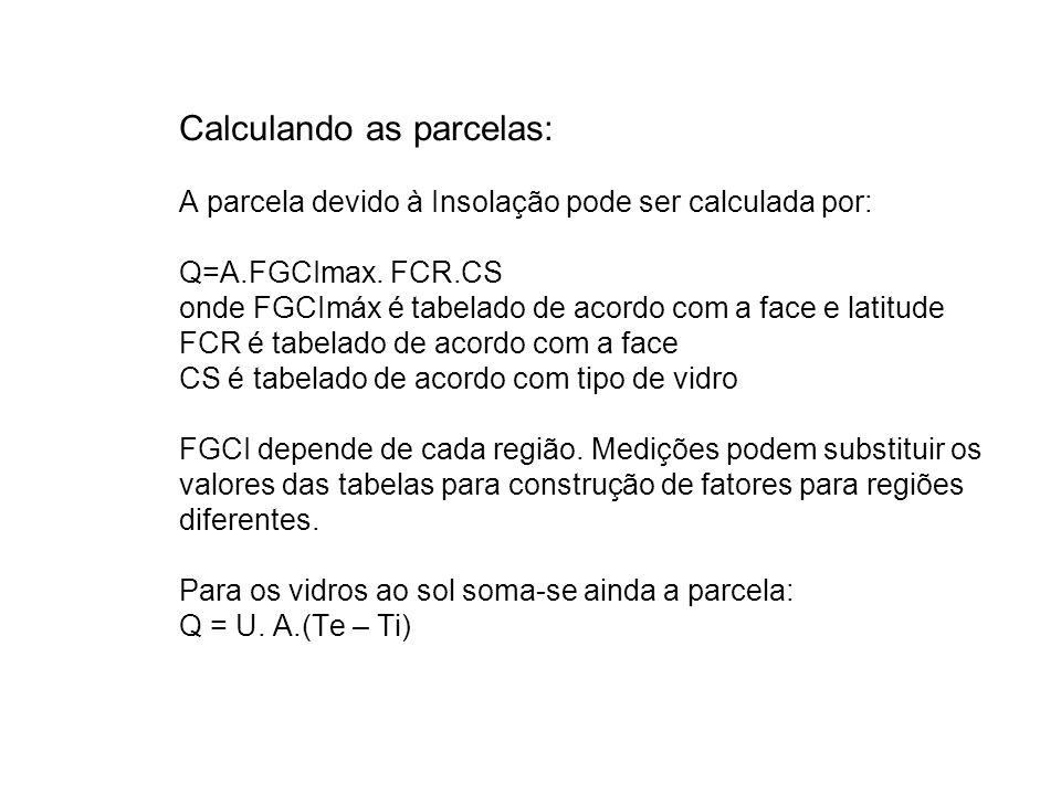 Calculando as parcelas: A parcela devido à Insolação pode ser calculada por: Q=A.FGCImax.