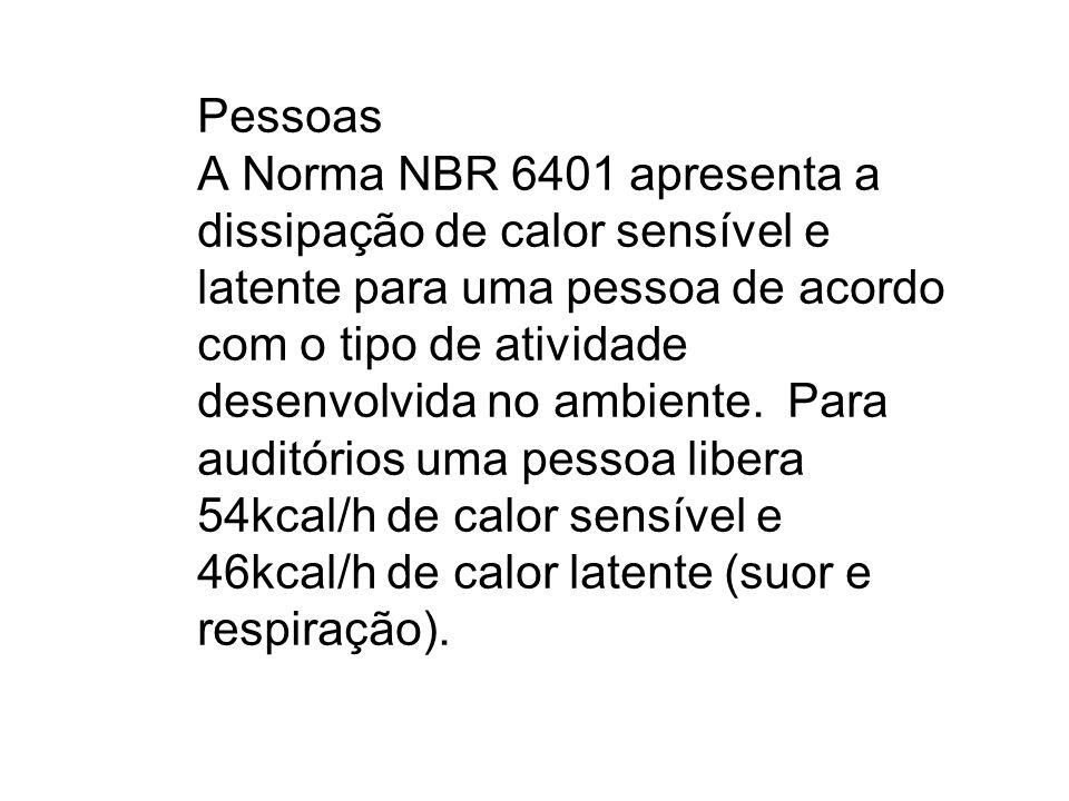 Pessoas A Norma NBR 6401 apresenta a dissipação de calor sensível e latente para uma pessoa de acordo com o tipo de atividade desenvolvida no ambiente.