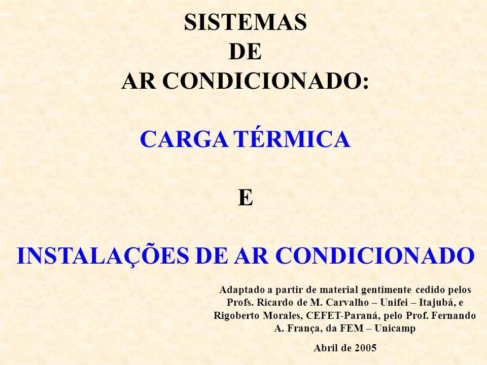 SISTEMAS DE AR CONDICIONADO: CARGA TÉRMICA E INSTALAÇÕES DE AR CONDICIONADO Adaptado a partir de material gentimente cedido pelos Profs. Ricardo de M.