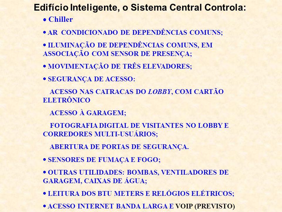 Edifício Inteligente, o Sistema Central Controla: Chiller AR CONDICIONADO DE DEPENDÊNCIAS COMUNS; ILUMINAÇÃO DE DEPENDÊNCIAS COMUNS, EM ASSOCIAÇÃO COM